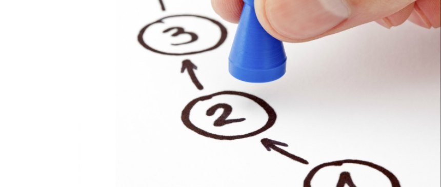 3 Steps to Operational Excellence