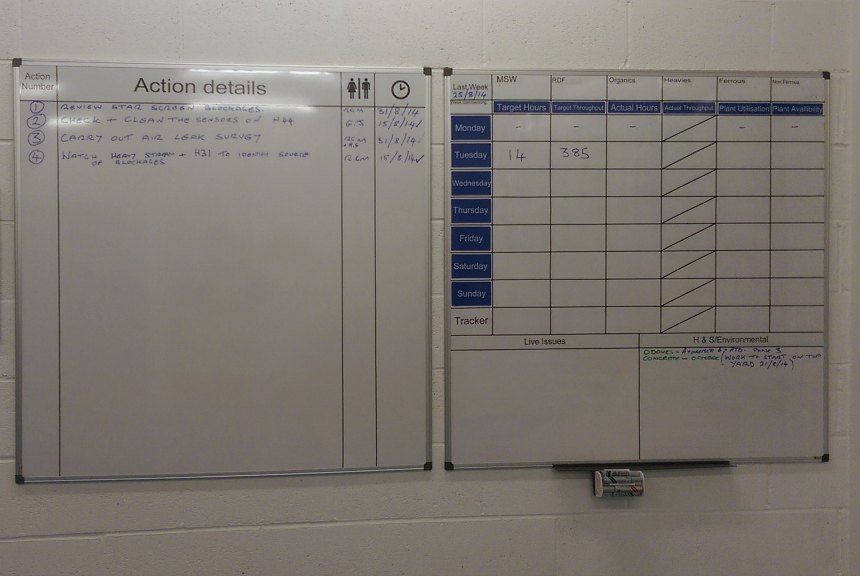 Lean RCM Stand-up board