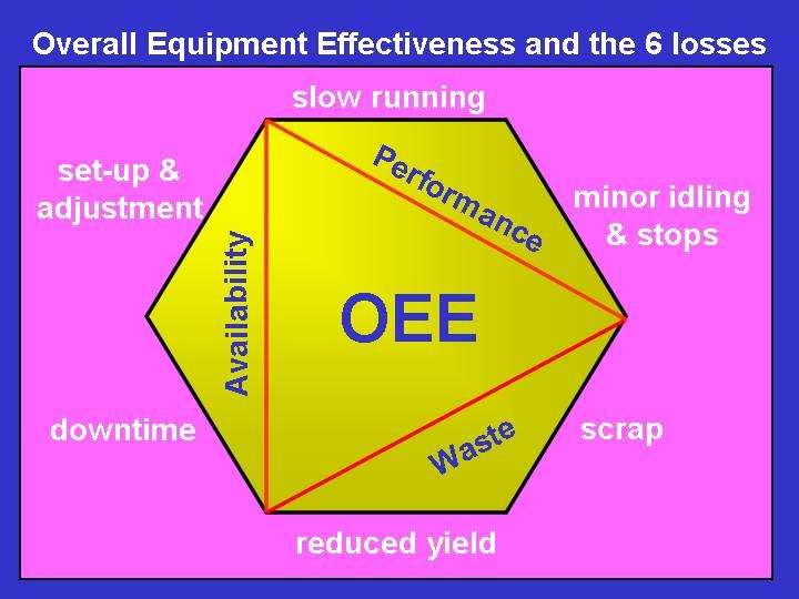 measure_oee_pic1