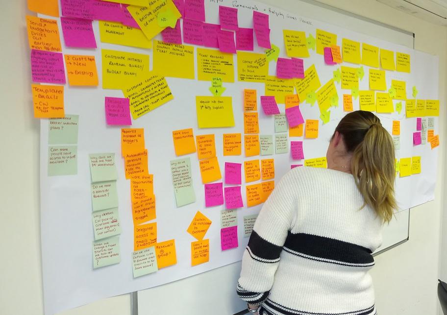 Process Improvement Consultants